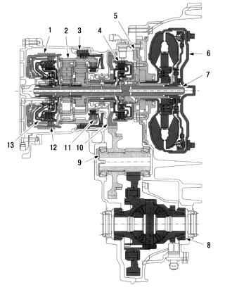 Автоматическая коробка передач 4F27E