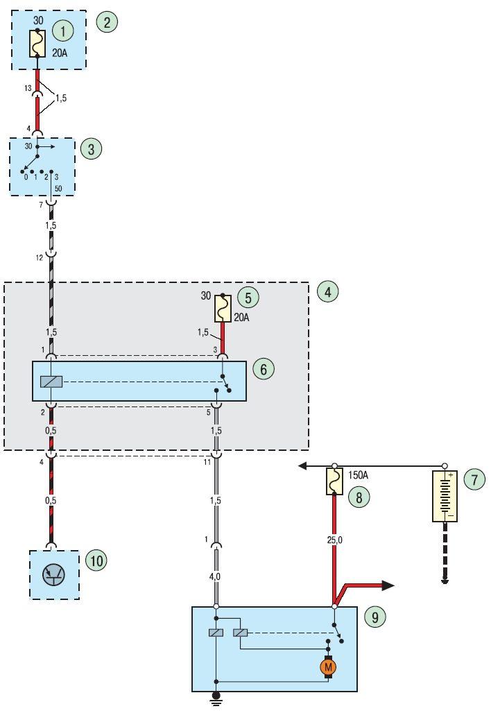 Элементы применяемые в системе пуска двигателя 1, 5 - предохранитель 20 А; 2, 4 - монтажный блок предохранителей...