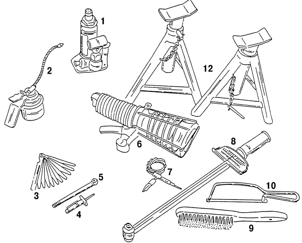 Инструмент и оборудование для ремонта