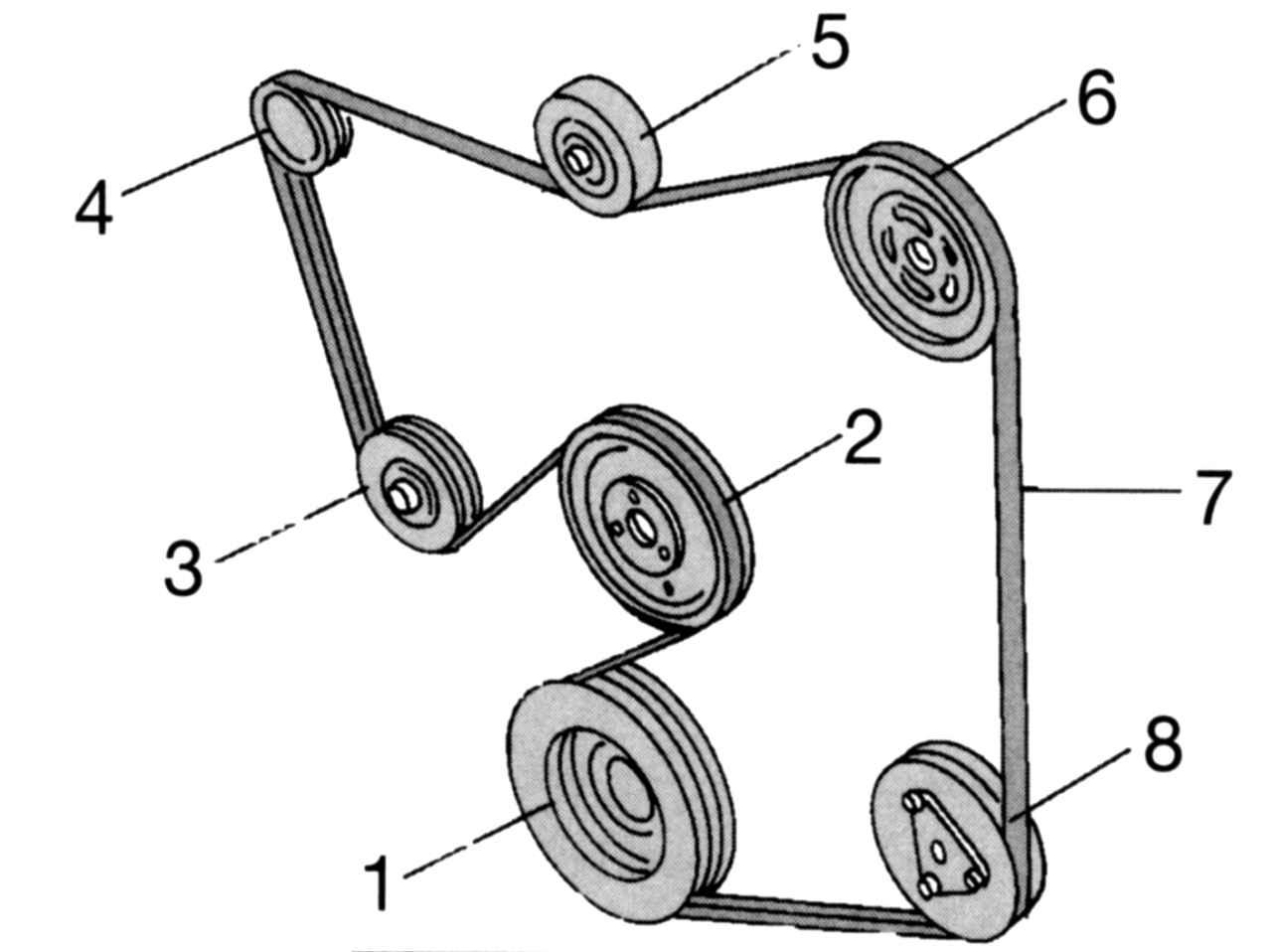 Схема прокладки приводного ремня в 16-клапанном двигателе с кондиционером.