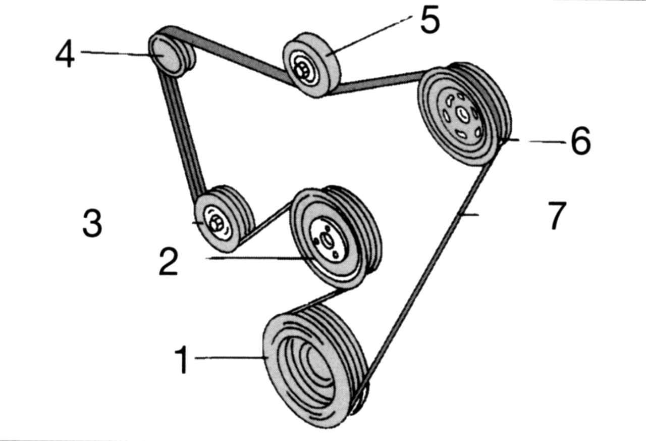 Размер приводного ремня для форд транзит 4 фотография