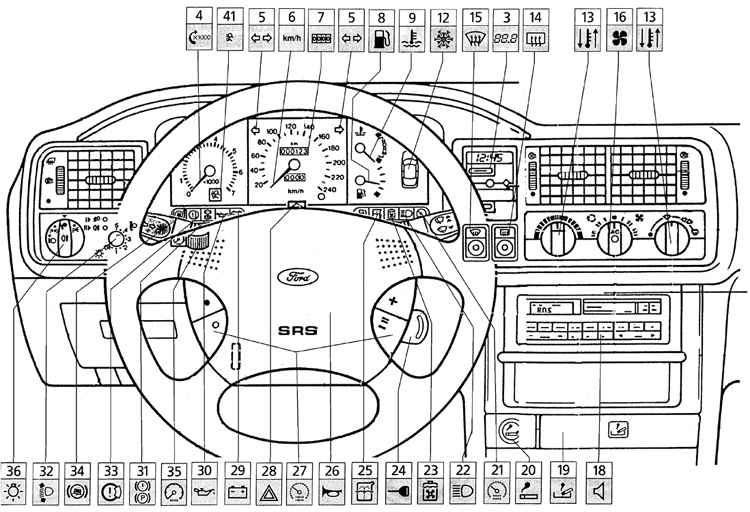 Схема панели приборов форд фокус 2 фото 910