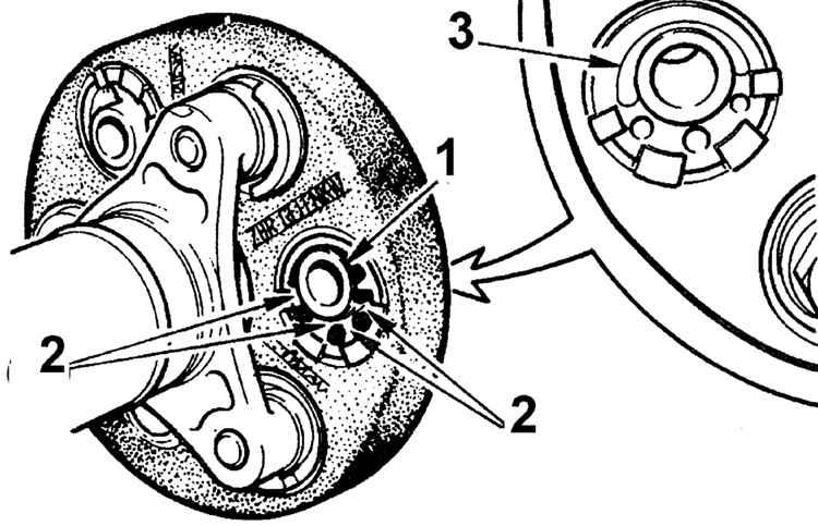 Сцепление Ford Scorpio (Форд