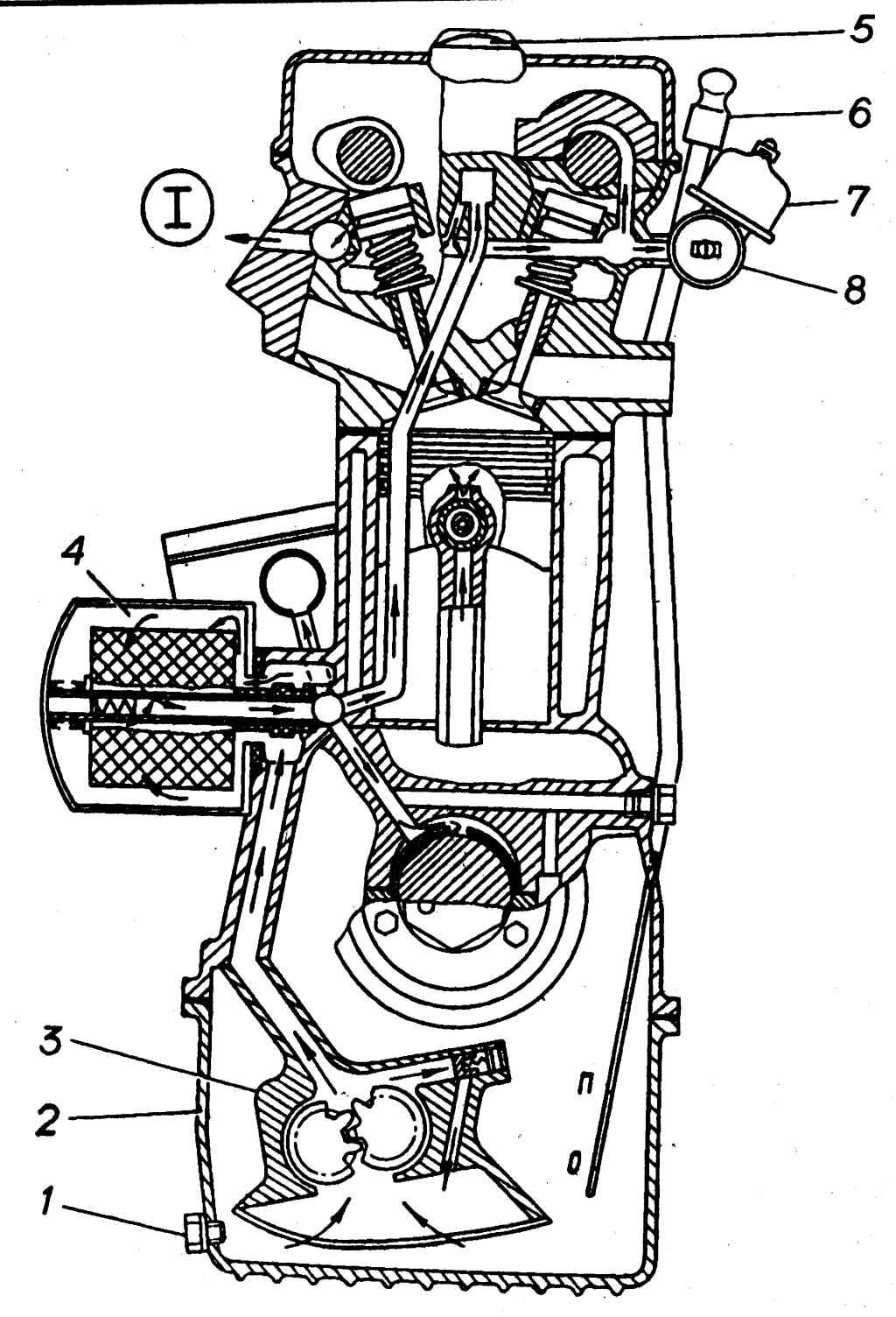 Система смазки двигателя ЗМЗ 406.