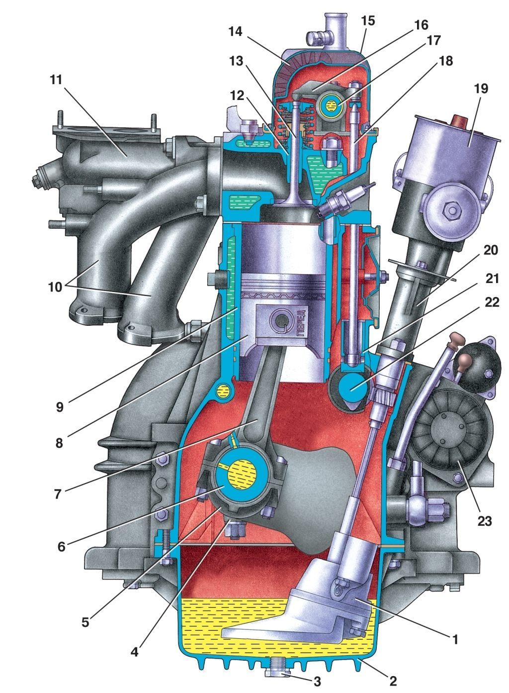 Поперечный разрез двигателей мод.  ЗМЗ-4025 и ЗМЗ-4026.
