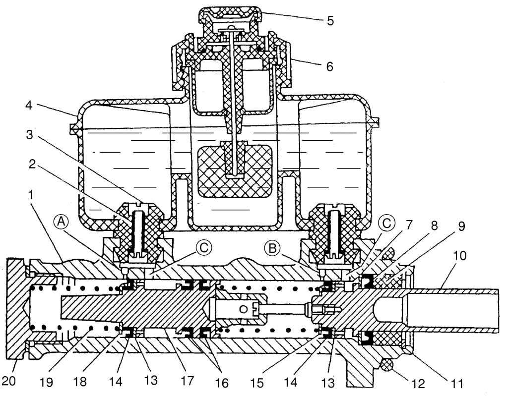 Ремонт тормозного цилиндра уаз