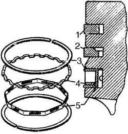 Установка поршневых колец на поршень