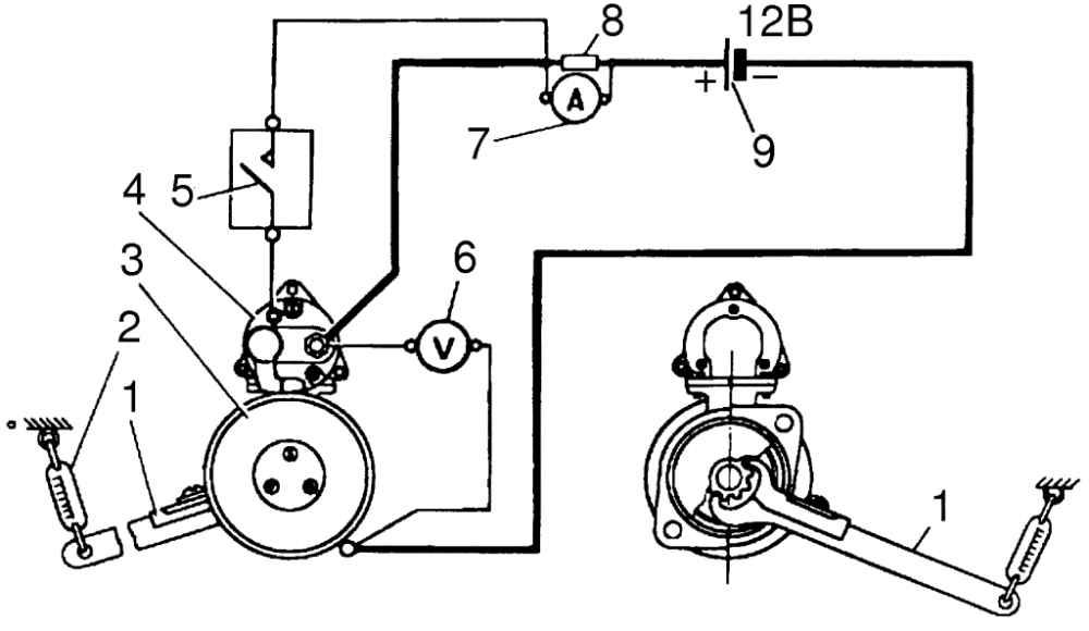 Схема включения при испытании стартера: 1 - рычаг; 2 - динамометр; 3 - стартер; 4 - тяговое реле стартера; 5...