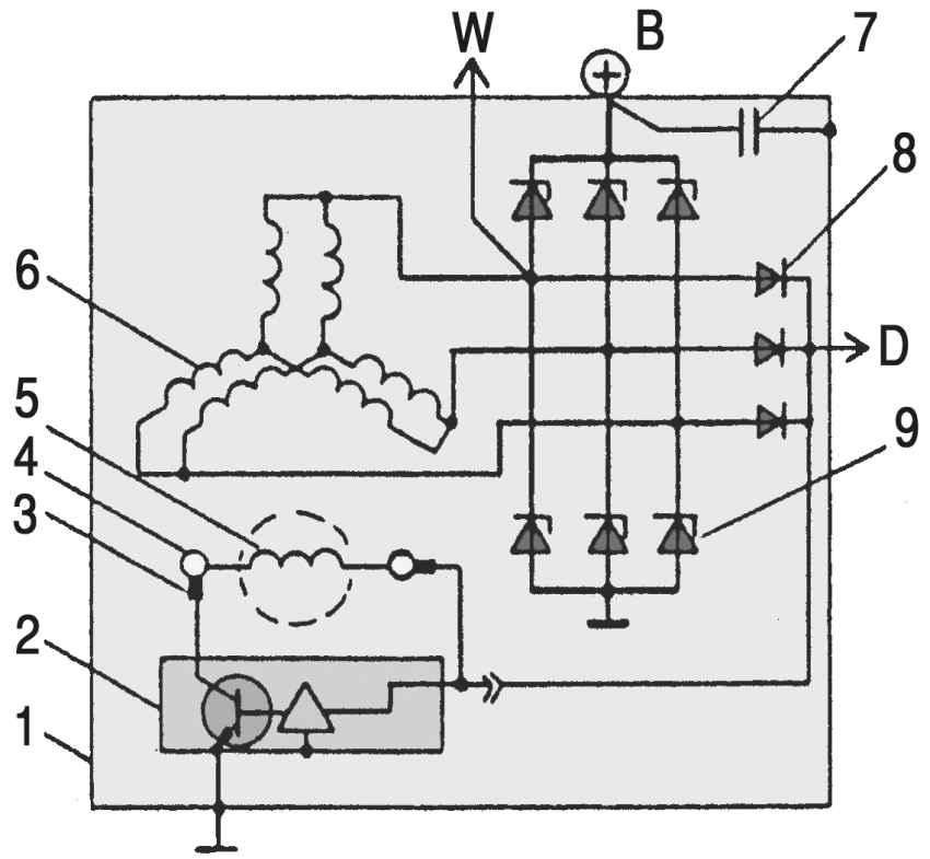 ...электрическая схема на 3110 402 двигатель юльчик электрика 6 28 03 2010 12 23 Судя по электрической схеме газ 3110...