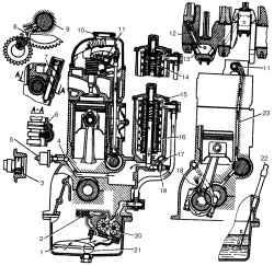 Рис. 4.11.  Схема системы смазки: 1 - приемный патрубок масляного насоса; 2 - редукционный клапан; 3...