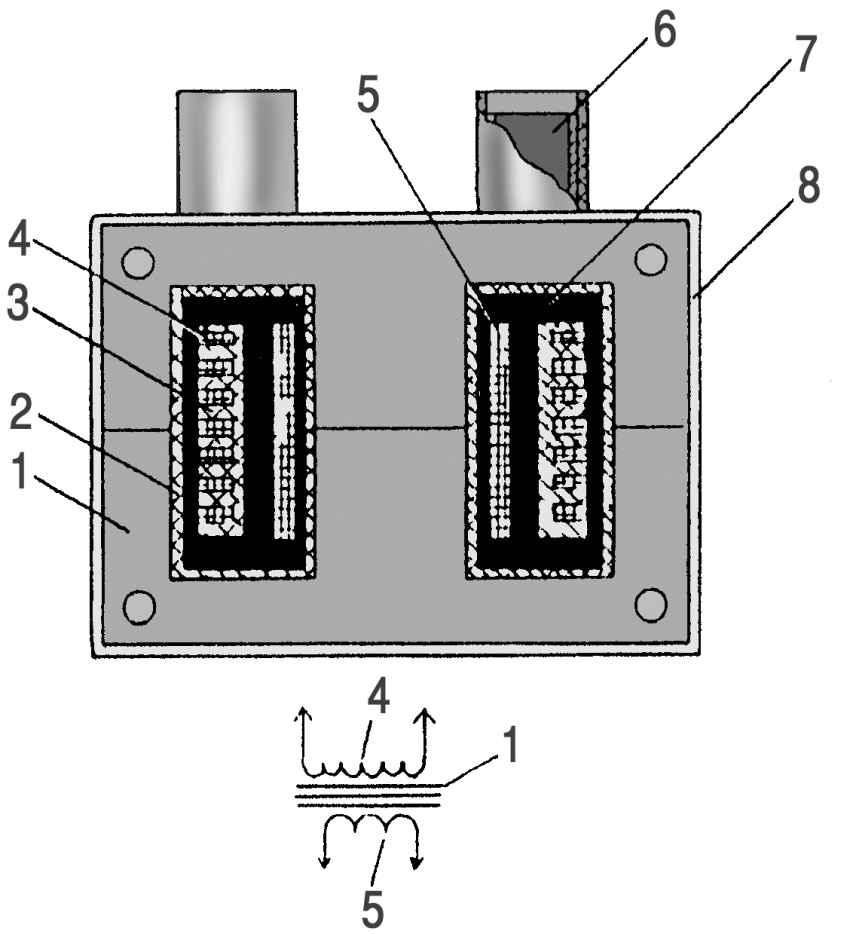 Схема входного сигнала, подводимого к показывающему прибору скорости комбинации приборов.