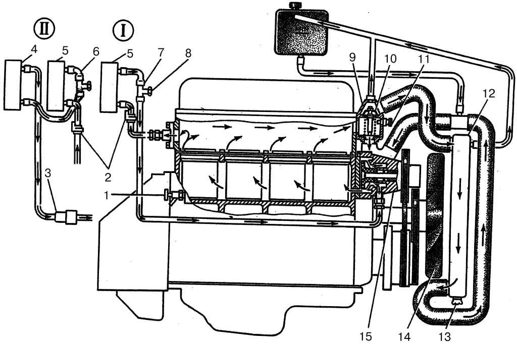 Функциональная схема электрических машин.