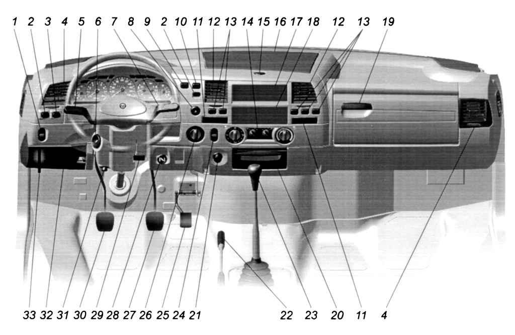Схема панели прибора газели