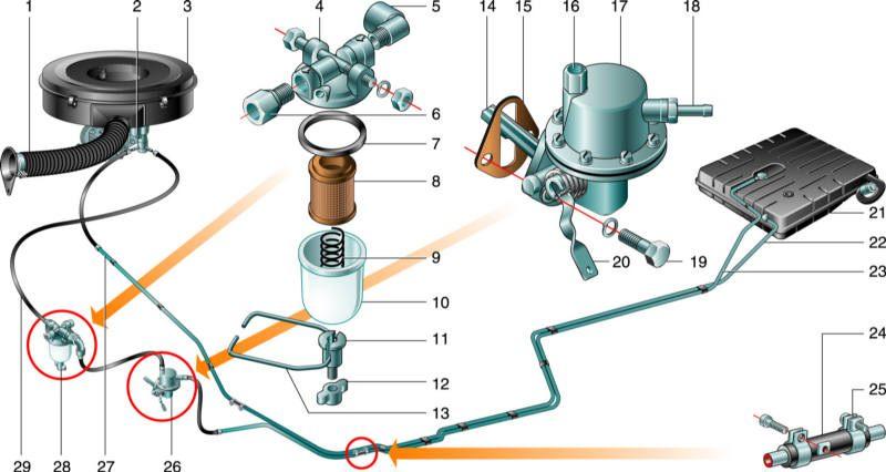 """Перед вытягиванием ручки тяги воздушной заслонки нужно надавить на педаль  """"газа """".  Элементы системы питания."""