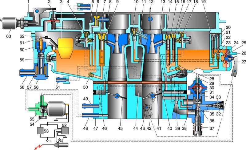 21 Волга ГАЗ 3110 ЗМЗ-402 схема карбюратора К-151 3 Модель карбюратора.  1 - крышка; 2 - клапан разбалансировки...