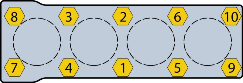 Схема протяжки головки блока газель.