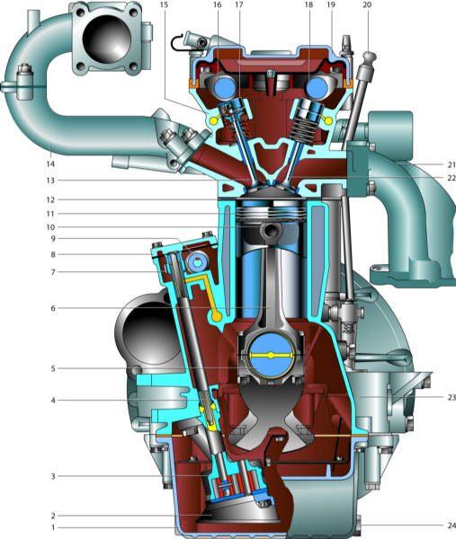 406 Двигатель Руководство
