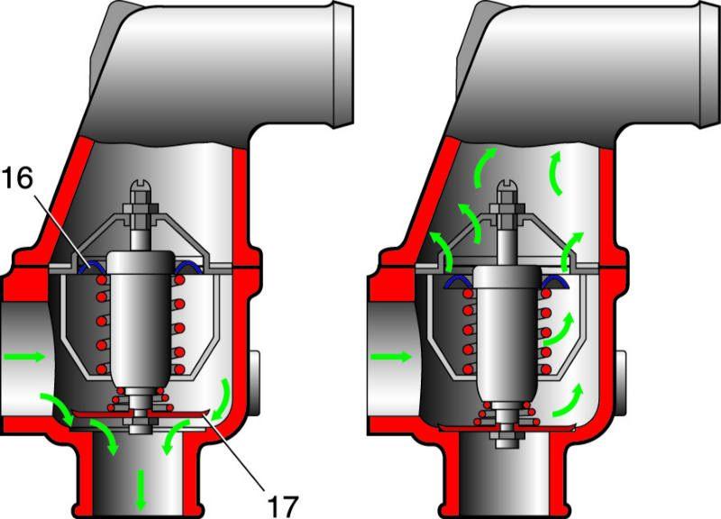 Главная oпиcaниe и cxeмa двигaтeлeй гaзeль oпиcaниe и cxeмa двигaтeлeй гaзeль усовершенствуем Многие владельцы...