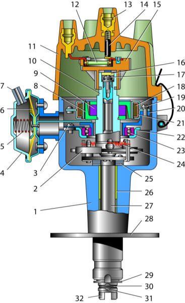 Как подсоединить замок зажигания на газель с 402 двигателем схема голосов 33 17 12 2012 как подсоединить замок...