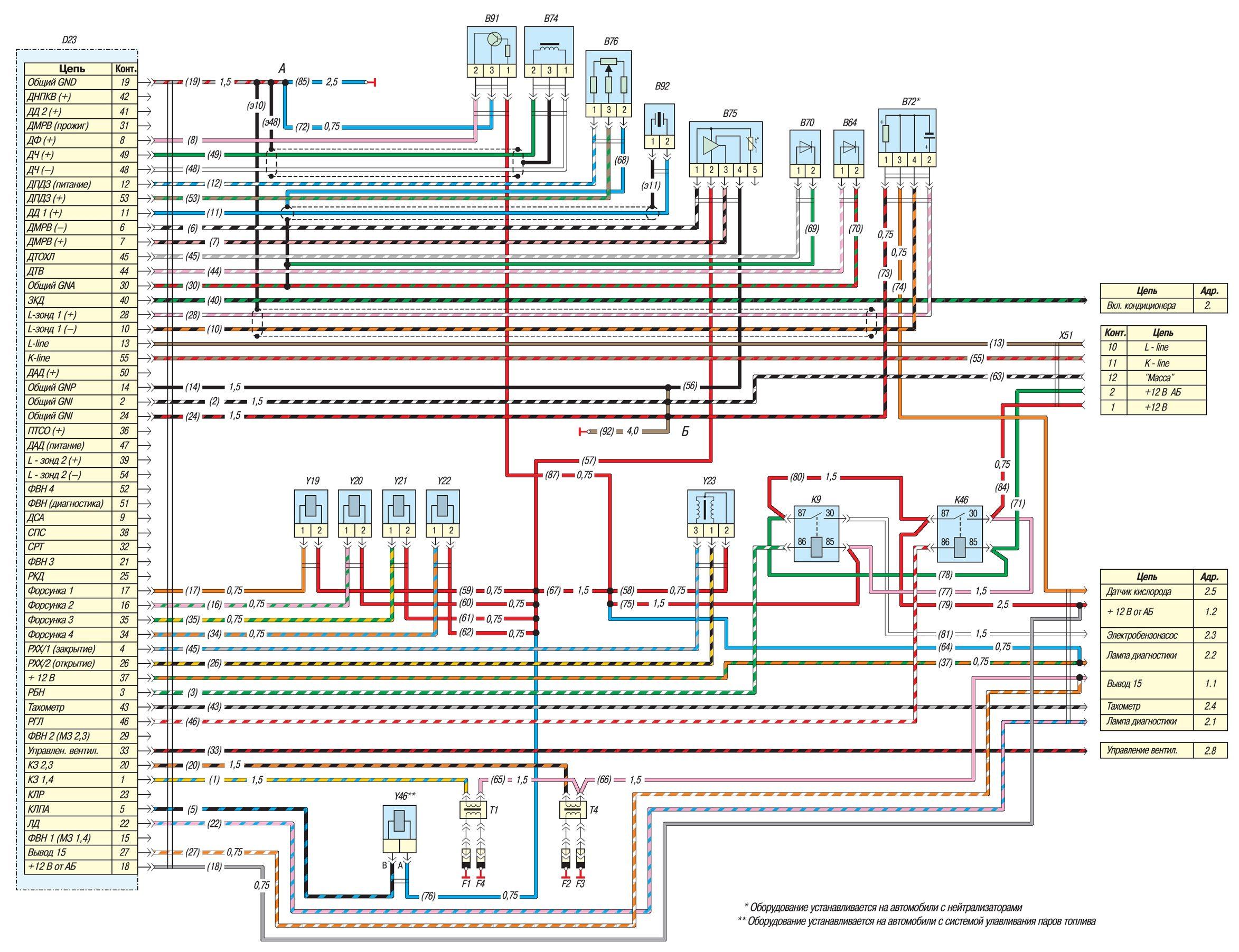 Условные обозначения к электросхемам ГАЗ 31105.  А9 - Модуль погружного насоса (ЗМЗ- 40621) В1 - Датчик указателя...