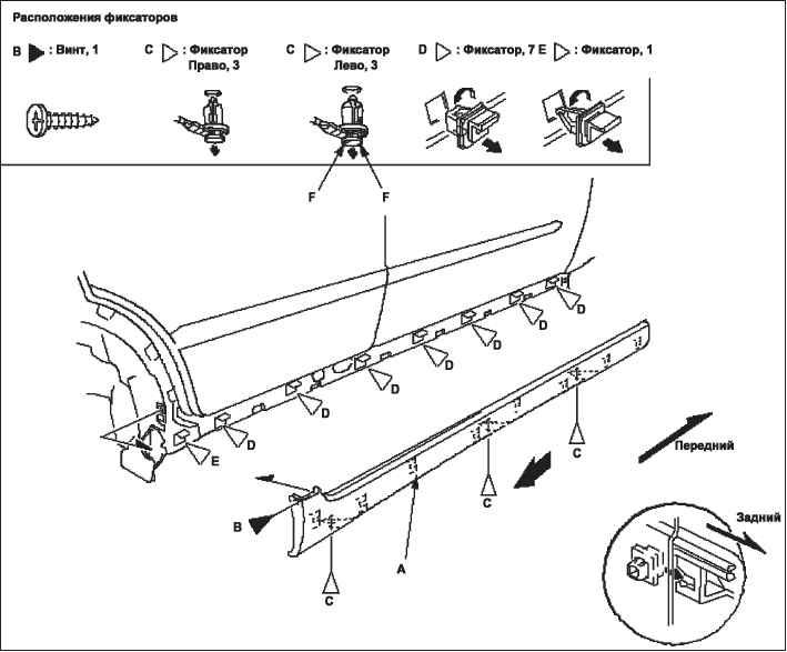 Замена панели бокового порога