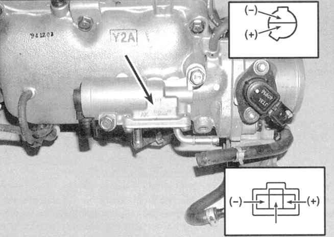 проверка клапана iac honda