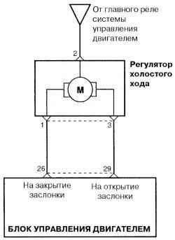Схема соединений с ЭБУ регулятора холостого хода.