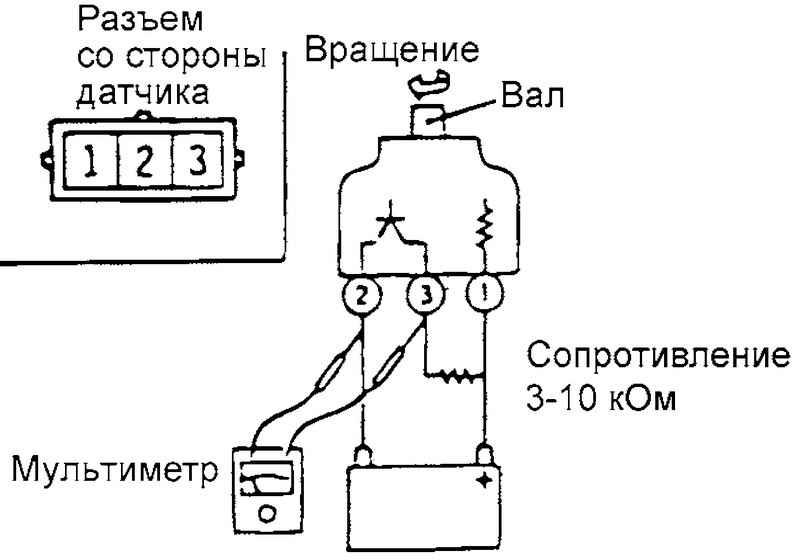 Схема проверки датчика скорости автомобиля.