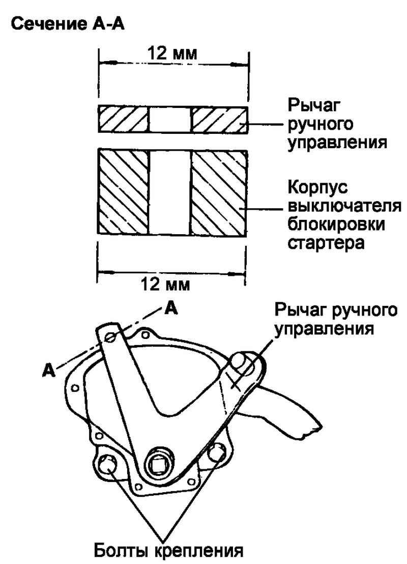 Схема регулировки рычага ручного управления.