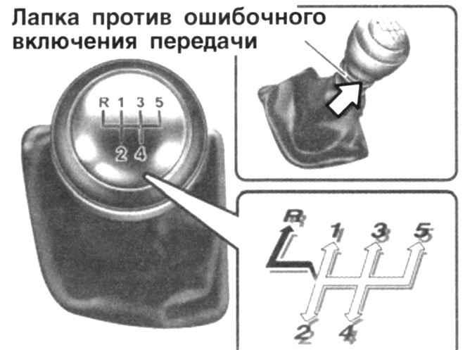 ОСМ053003Е ВНИМАНИЕ: При переключении рычага из положения 5-й передачи в положение 4-й передачи, еледате за тем...