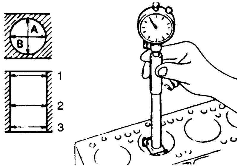 """Измерьте диаметр цилиндров с помощью индикатора-нутромера в трех поясах по высоте в направлениях  """"А """" и  """"В """"..."""
