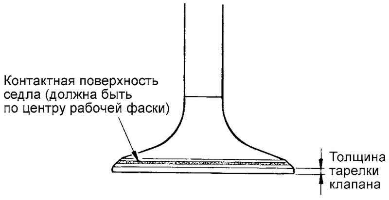 Как восстановить седло клапана своими руками