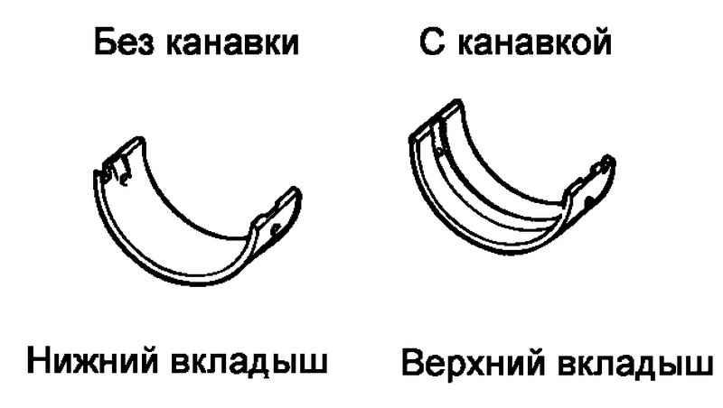 Моменты затяжки резьбовых соединений автомобилей ВАЗ-2106