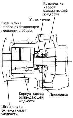 Снятие, проверка и установка насоса охлаждающей жидкости (двигатель V6) .