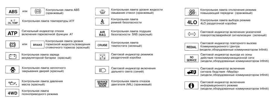 Интернет магазин люстр, точечных светильников в Минске с