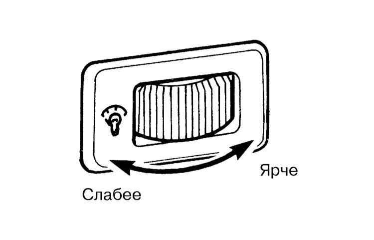 Схема расположения органов управления на панели приборов автомобиля.
