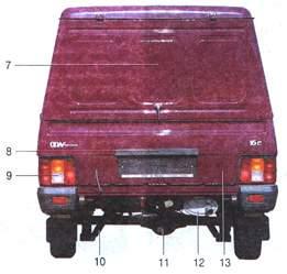 Особенности конструкции автомобиля ИЖ-2717