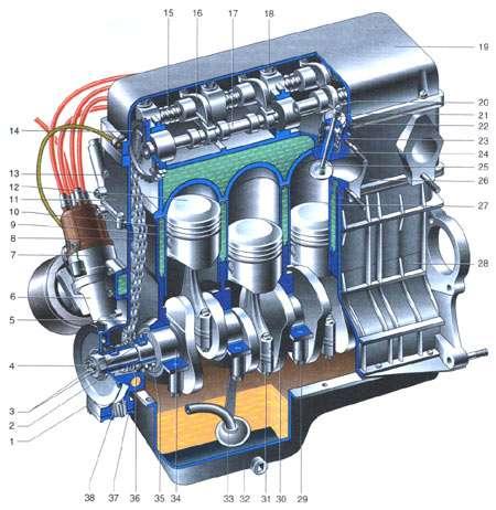 Двигатель зил цена, где купить в Воронежской области