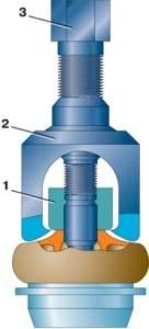 Съемник для выпрессовки пальца шарового шарнира рулевой тяги из поворотного кулака