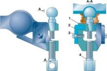 Съемник для выпрессовки пальца шарового шарнира нижнего рычага подвески