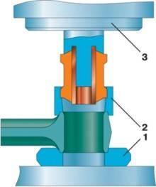 Приспособление для запрессовки резинометаллических шарниров передней подвески
