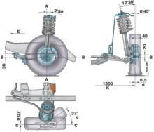 Схема установки углов передних колес
