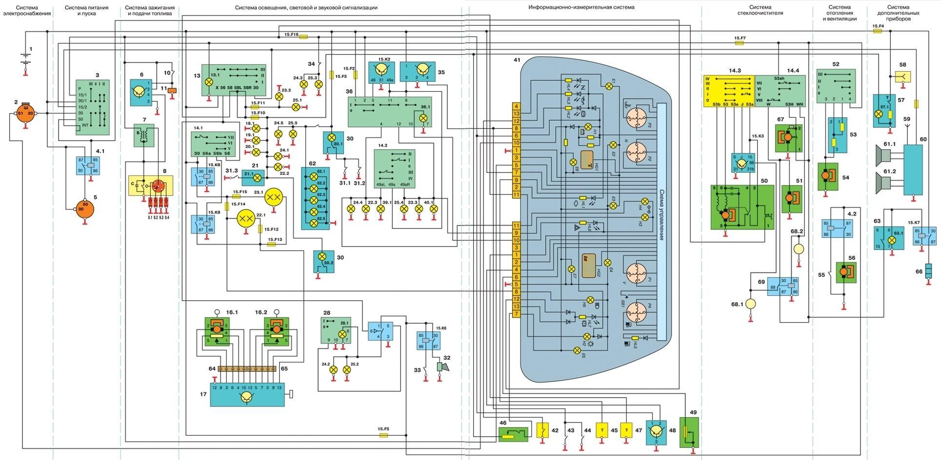"""Схема электрическая принципиальная автомобиля Иж-21261  """"Фабула """" (подрисуночную подпись см. на с. 128–129) ."""