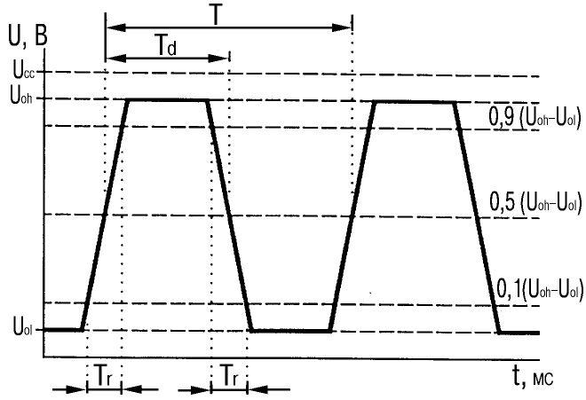 Скачать электрическая схема иж 2126 бесплатно электрические схемы оды и фабулы.