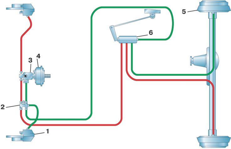 Bmw e36 главный тормозной