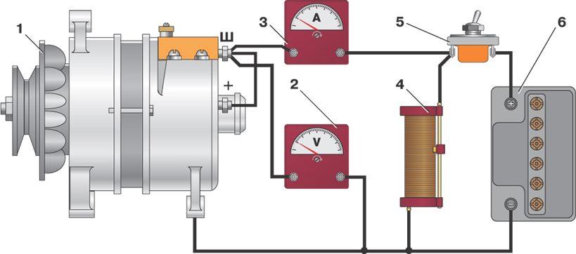 Схема соединений для проверки генератора на стенде: 1 - генератор; 2 - вольтметр; 3 - амперметр; 4 - реостат; 5...