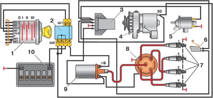Схема системы зажигания двигателя мод.  2106: 1 - выключатель зажигания; 2 - блок предохранителей и реле; 3...