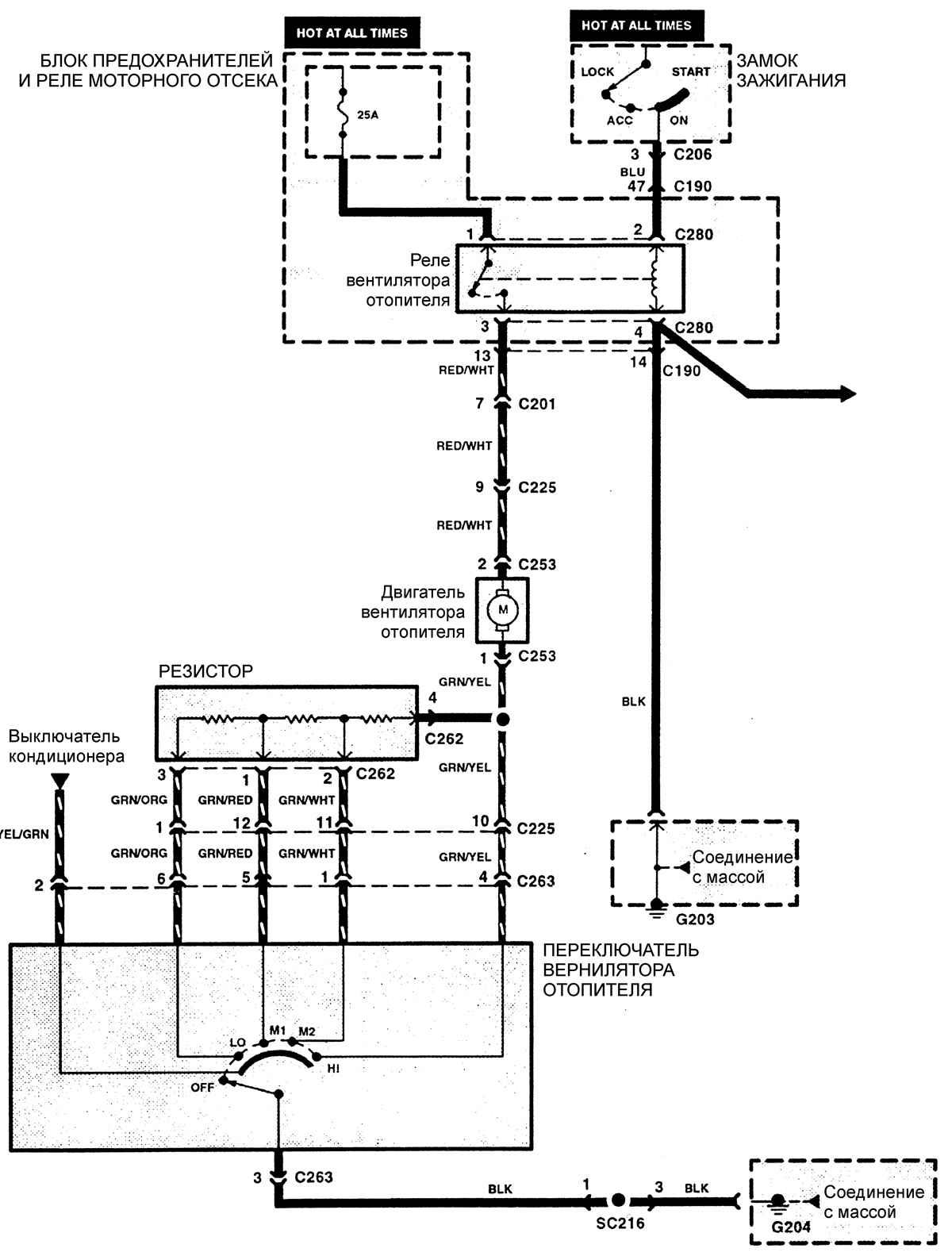 БЛОК ПРЕДОХРАНИТЕЛЕЙ на КИА ceed sw.  Киа Шума/Сефия Система Схема предохранителей киа.