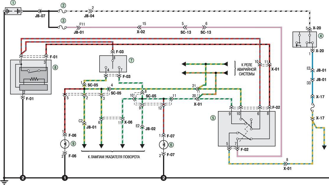 Интерактивная схема проводки ваз 21102.  Ваз 21099 электрическая схема стеклоочистителей.