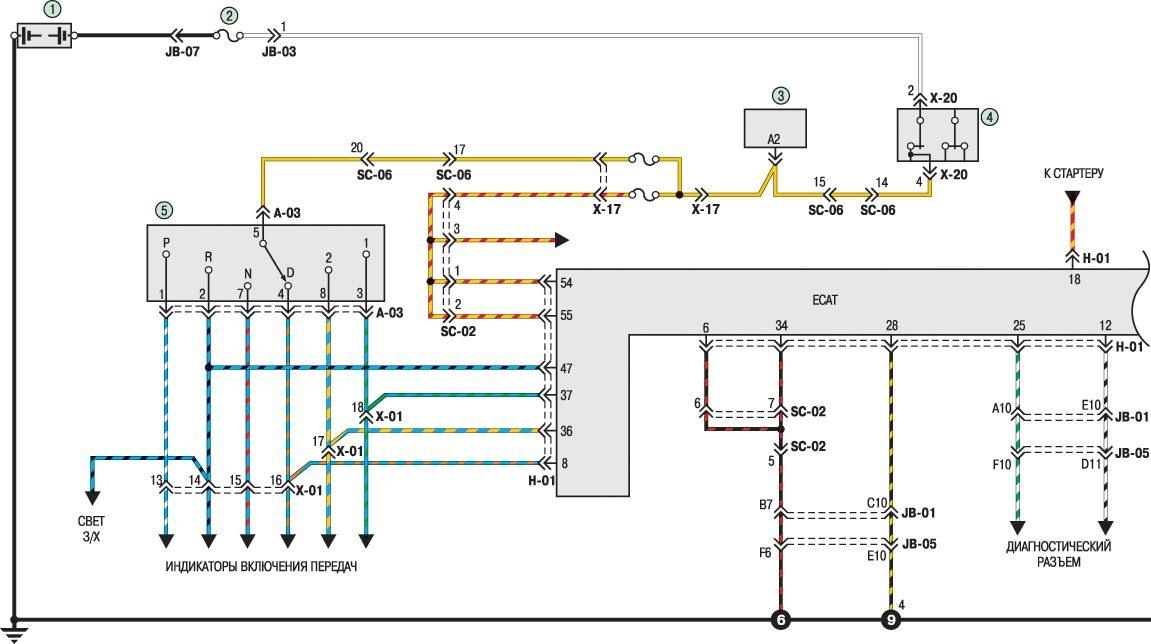 Система смазки двигателя v6